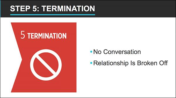 Step 5: Terminazione