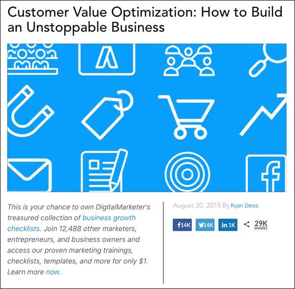 Ottimizzazione del valore del cliente