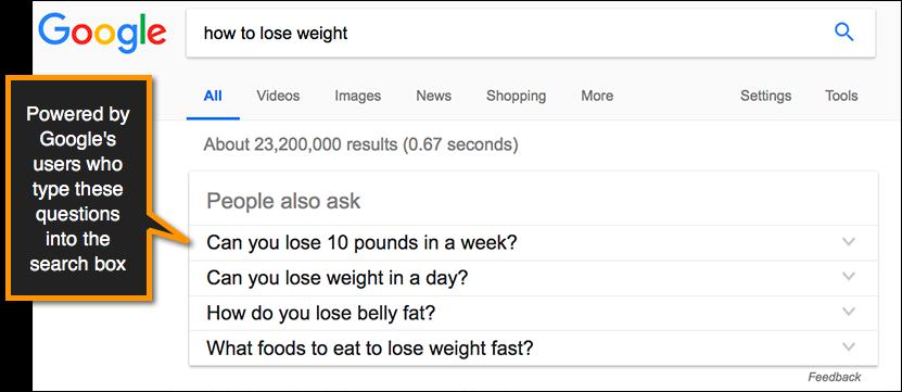 anche i google chiedono