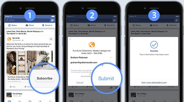 gli annunci di Facebook guidano la generazione
