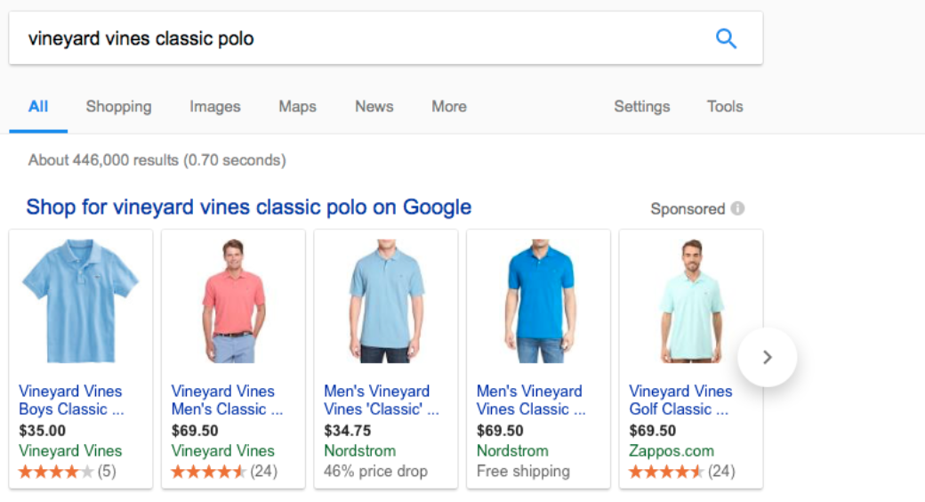 Annunci con scheda di prodotto Google