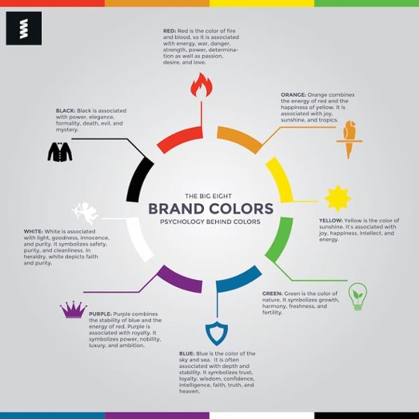 emotivo-marketing3
