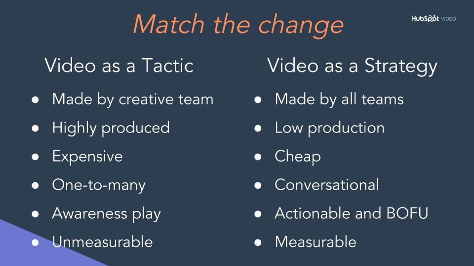 Panoramica sul marketing dei prodotti di HubSpot Video