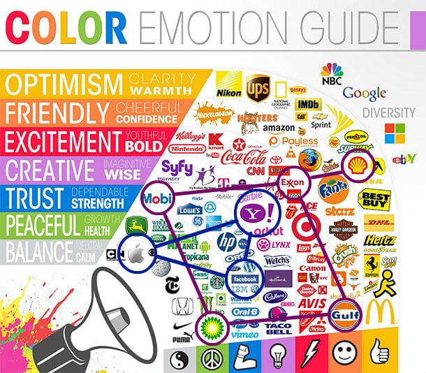 1400099240-psicologia-color-marketing-branding-colore-emozione-guida-1