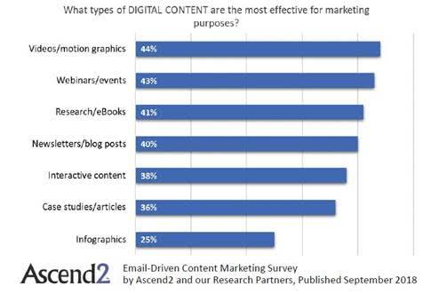 tipi di contenuto digitale