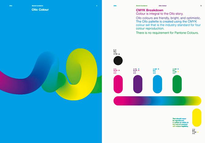 Guida allo stile del marchio di Ollo con tavolozza dei colori che include quattro codici colore