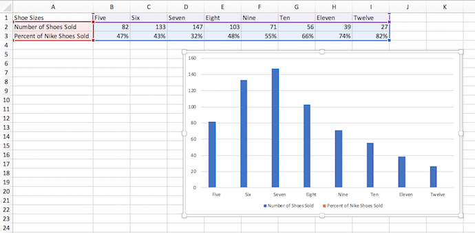 "excel-chart-mac ""width ="" 690 ""style ="" width: 690px; ""srcset ="" https://blog.hubspot.com/hs-fs/hubfs/excel-chart-mac.png?t=1538014629042&width= 345 & name = excel-chart-mac.png 345w, https://blog.hubspot.com/hs-fs/hubfs/excel-chart-mac.png?t=1538014629042&width=690&name=excel-chart-mac.png 690w, https://blog.hubspot.com/hs-fs/hubfs/excel-chart-mac.png?t=1538014629042&width=1035&name=excel-chart-mac.png 1035w, https://blog.hubspot.com/hs -fs / hubfs / excel-chart-mac.png? t = 1538014629042 & width = 1380 & name = excel-chart-mac.png 1380w, https://blog.hubspot.com/hs-fs/hubfs/excel-chart-mac. png? t = 1538014629042 & width = 1725 & name = excel-chart-mac.png 1725w, https://blog.hubspot.com/hs-fs/hubfs/excel-chart-mac.png?t=1538014629042&width=2070&name=excel-chart -mac.png 2070w ""sizes ="" (larghezza massima: 690 px) 100vw, 690 px"