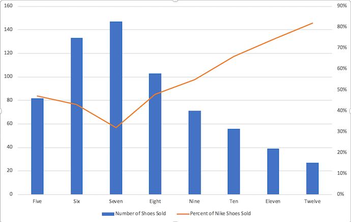 "excel-chart-secondary-axis-line ""width ="" 690 ""style ="" width: 690px; ""srcset ="" https://blog.hubspot.com/hs-fs/hubfs/excel-chart-secondary-axis- line.png? t = 1538014629042 & width = 345 & name = excel-chart-secondary-axis-line.png 345w, https://blog.hubspot.com/hs-fs/hubfs/excel-chart-secondary-axis-line.png ? t = 1538014629042 & width = 690 & name = excel-chart-secondary-axis-line.png 690w, https://blog.hubspot.com/hs-fs/hubfs/excel-chart-secondary-axis-line.png?t= 1538014629042 & width = 1035 & name = excel-chart-secondary-axis-line.png 1035w, https://blog.hubspot.com/hs-fs/hubfs/excel-chart-secondary-axis-line.png?t=1538014629042&width=1380&name = excel-chart-secondary-axis-line.png 1380w, https://blog.hubspot.com/hs-fs/hubfs/excel-chart-secondary-axis-line.png?t=1538014629042&width=1725&name=excel- chart-secondary-axis-line.png 1725w, https://blog.hubspot.com/hs-fs/hubfs/excel-chart-secondary-axis-line.png?t=1538014629042&width=2070&name=excel-chart-secondary -axis-line.png 2070w ""sizes ="" (larghezza massima: 690px) 100vw, 690px"