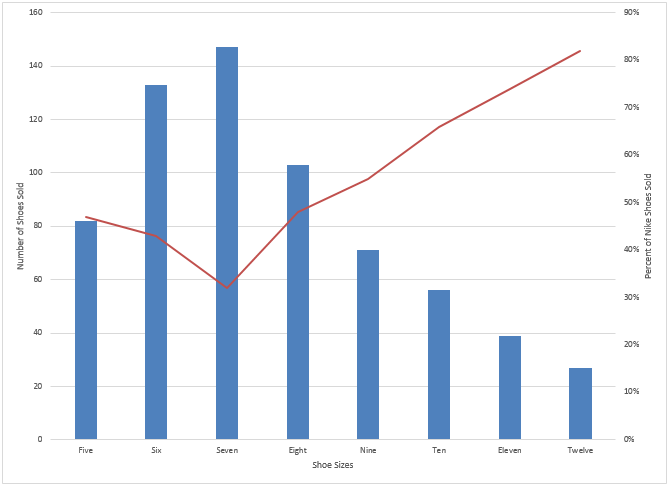"grafico finale pc ""width ="" 669 ""srcset ="" https://blog.hubspot.com/hs-fs/hubfs/pc_-_final_chart.png?t=1538014629042&width=335&name=pc_-_final_chart.png 335w, https: / /blog.hubspot.com/hs-fs/hubfs/pc_-_final_chart.png?t=1538014629042&width=669&name=pc_-_final_chart.png 669w, https://blog.hubspot.com/hs-fs/hubfs/pc_- _final_chart.png? t = 1538014629042 & width = 1004 & name = pc _-_ final_chart.png 1004w, https://blog.hubspot.com/hs-fs/hubfs/pc_-_final_chart.png?t=1538014629042&width=1338&name=pc_-_final_chart.png 1338w, https://blog.hubspot.com/hs-fs/hubfs/pc_-_final_chart.png?t=1538014629042&width=1673&name=pc_-_final_chart.png 1673w, https://blog.hubspot.com/hs-fs /hubfs/pc_-_final_chart.png?t=1538014629042&width=2007&name=pc_-_final_chart.png 2007w ""sizes ="" (larghezza massima: 669px) 100vw, 669px"
