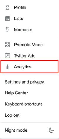 """Menu a discesa in Twitter con il pulsante Analytics evidenziato """"width ="""" 200 """"style ="""" width: 200px; blocco di visualizzazione; margin-left: auto; margin-right: auto; """"srcset ="""" https://blog.hubspot.com/hs-fs/hubfs/twitter-analytics-dropdown.png?t=1538143630262&width=100&name=twitter-analytics-dropdown.png 100w, https : //blog.hubspot.com/hs-fs/hubfs/twitter-analytics-dropdown.png? t = 1538143630262 & width = 200 & name = twitter-analytics-dropdown.png 200w, https://blog.hubspot.com/hs- fs / hubfs / twitter-analytics-dropdown.png? t = 1538143630262 & width = 300 & name = twitter-analytics-dropdown.png 300w, https://blog.hubspot.com/hs-fs/hubfs/twitter-analytics-dropdown.png ? t = 1538143630262 & width = 400 & name = twitter-analytics-dropdown.png 400w, https://blog.hubspot.com/hs-fs/hubfs/twitter-analytics-dropdown.png?t=1538143630262&width=500&name=twitter-analytics- dropdown.png 500w, https://blog.hubspot.com/hs-fs/hubfs/twitter-analytics-dropdown.png?t=1538143630262&width=600&name=twitter-analytics-dropdown.png 600w """"sizes ="""" (max. larghezza: 200px) 100vw, 200px"""