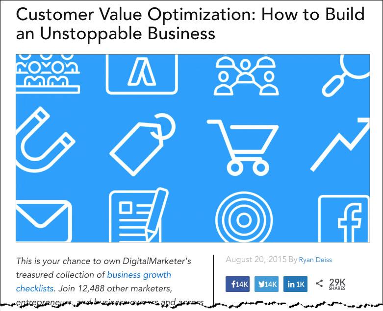 Screenshot del post del blog sull'ottimizzazione del valore del cliente