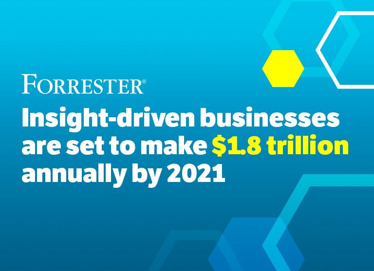 Insight guidato imprese