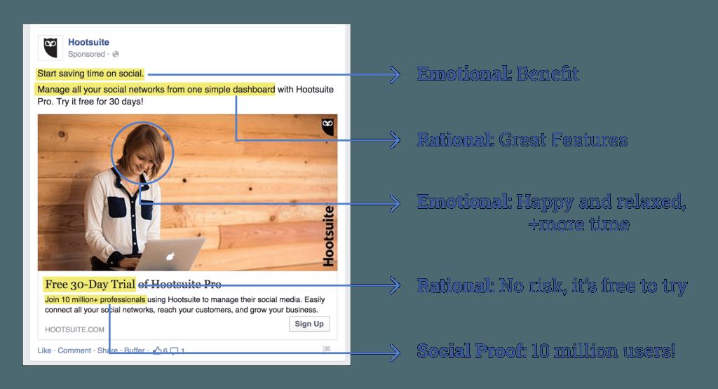 Benefici di esempio di Facebook
