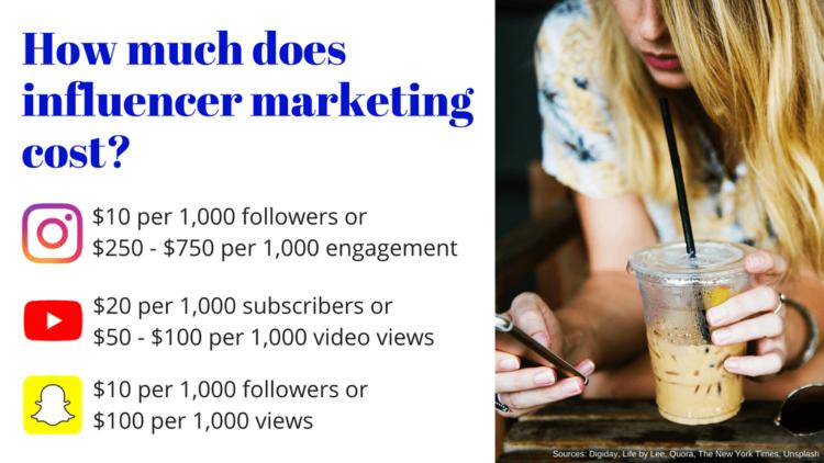 costo di marketing dell'influencer