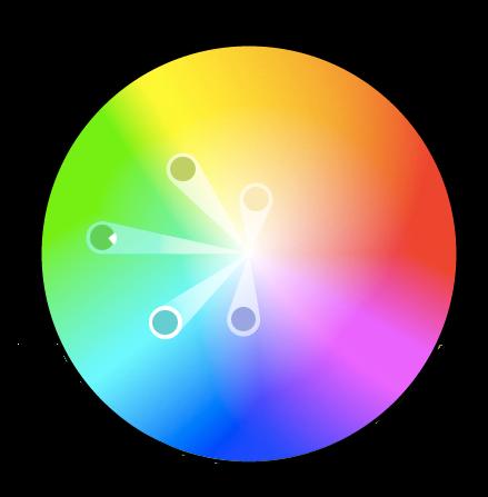 Ruota dei colori con cinque colori analoghi tracciati tra il blu e il giallo