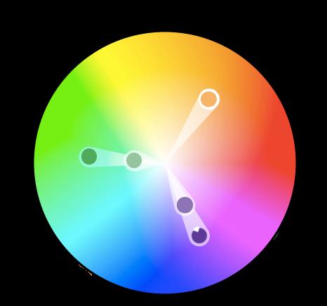 Ruota dei colori con tre colori triadici tracciati tra viola, verde e arancione
