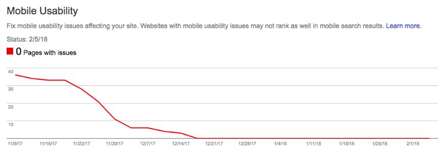 Rapporto sull'usabilità dei dispositivi mobili 2