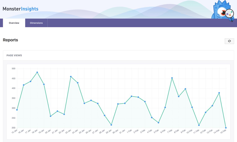 google-analytics-moster-approfondimenti-wordpress-plugin