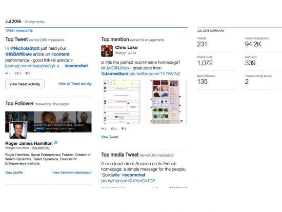 Rapporto mensile di Twitter