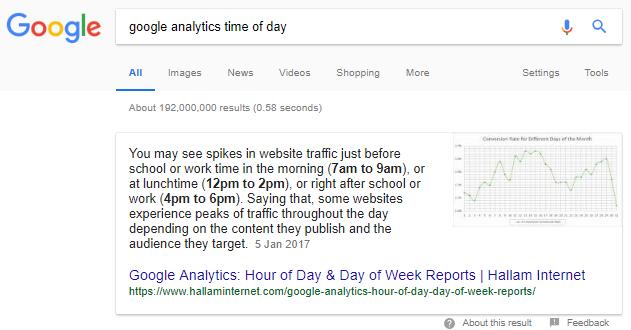 Ora del giorno di Google Analytics