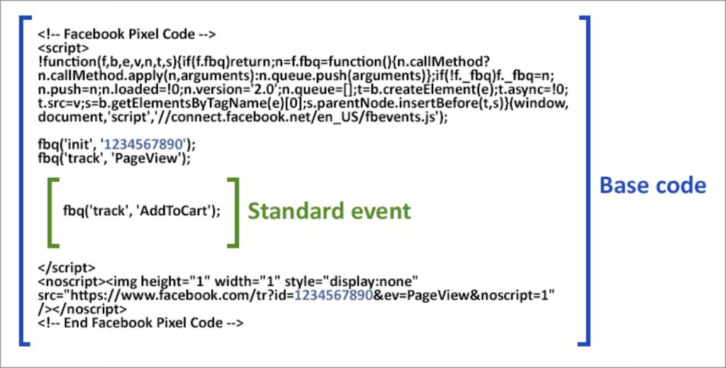 aggiungi eventi a facebook pixel
