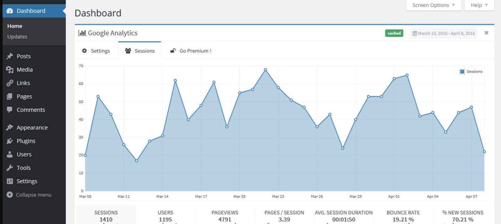 wordpress-cruscotto-per-google-analytics
