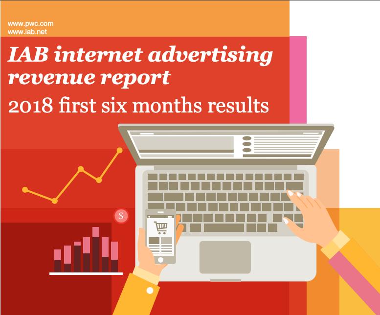 Rapporto sui ricavi pubblicitari Internet IAB