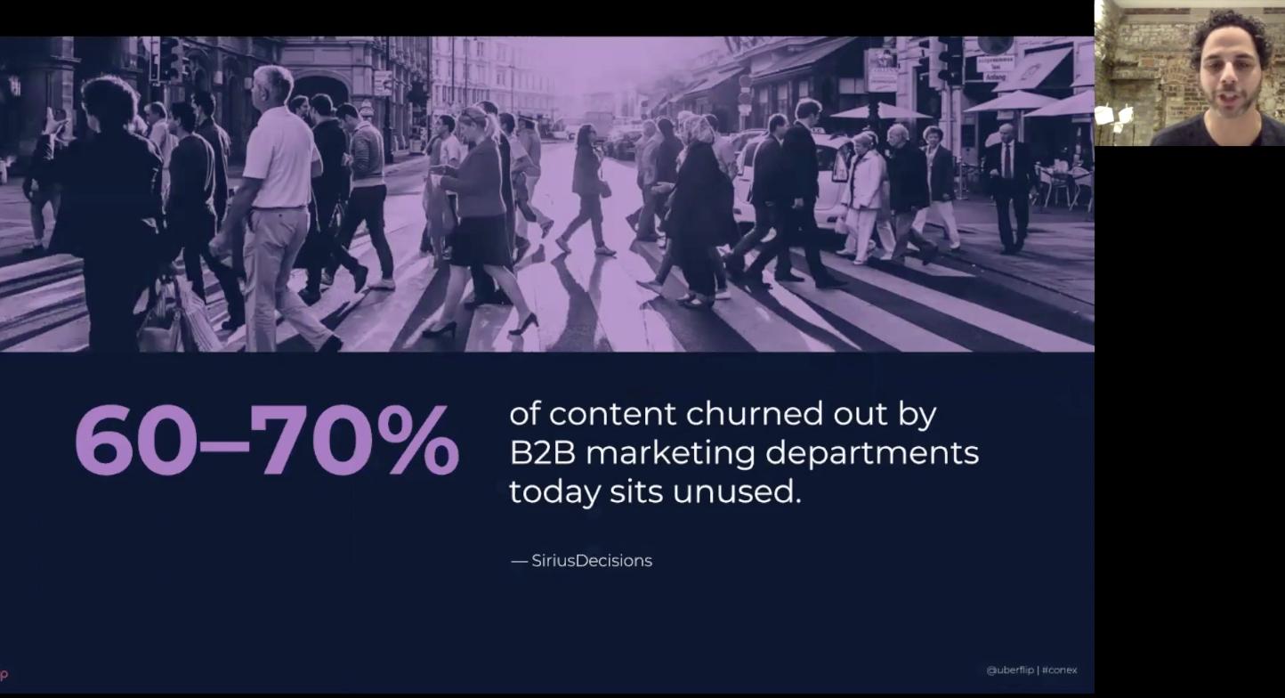 statistica del contenuto di b2b