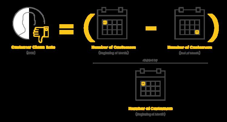 strategie di fidelizzazione dei clienti