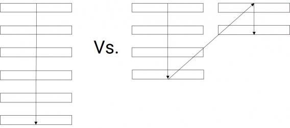 moduli a colonna singola o multi colonna