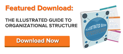 guida gratuita alle strutture organizzative