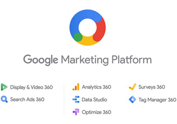 piattaforma di marketing google