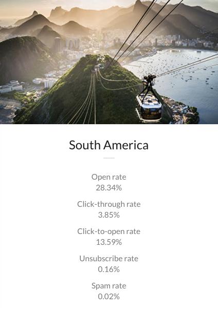Coinvolgimento e-mail in Sud America