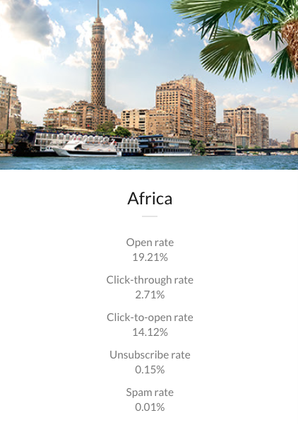 Coinvolgimento email in Africa