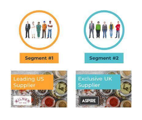 Allineamento del marchio e del prodotto