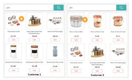 Gruppi di prodotti