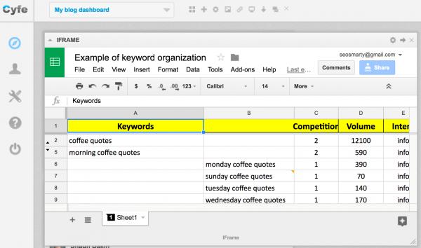 Integrazione della ricerca di parole chiave con la piattaforma di gestione del progetto