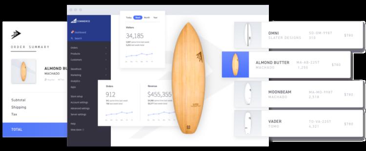bigcommerce per la gestione e-commerce wordpress di firewire