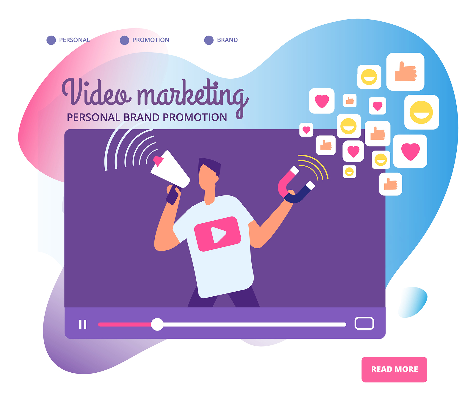 Marchi di successo Usa queste strategie di marketing su YouTube