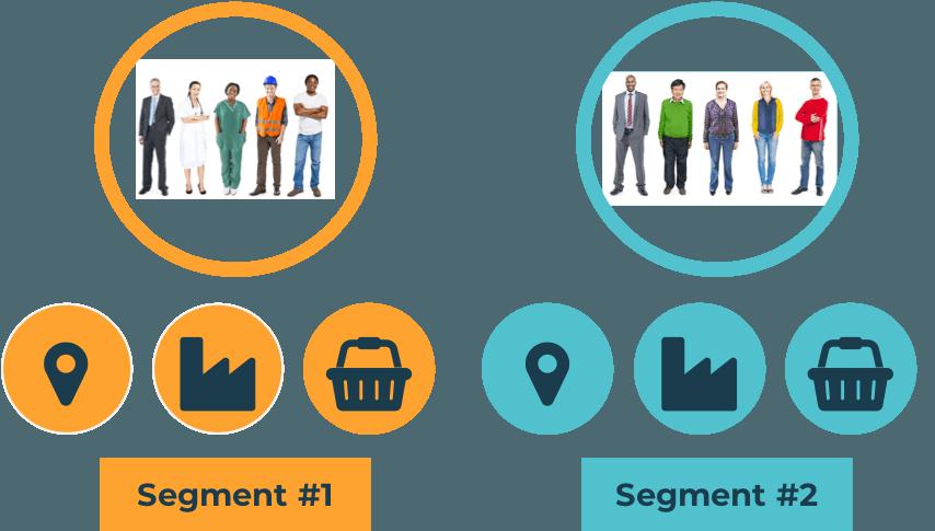 b2b-segmentazione