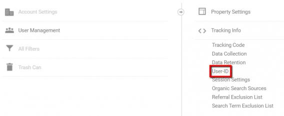 impostazione user-id in google analytics