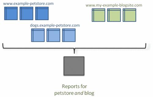 diagramma di tracciamento interdominio
