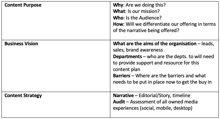 Content marketing strategy e framework degli obiettivi aziendali