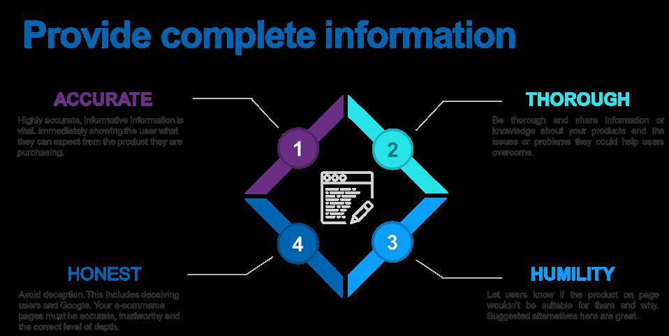 Fornire un diagramma di informazioni completo