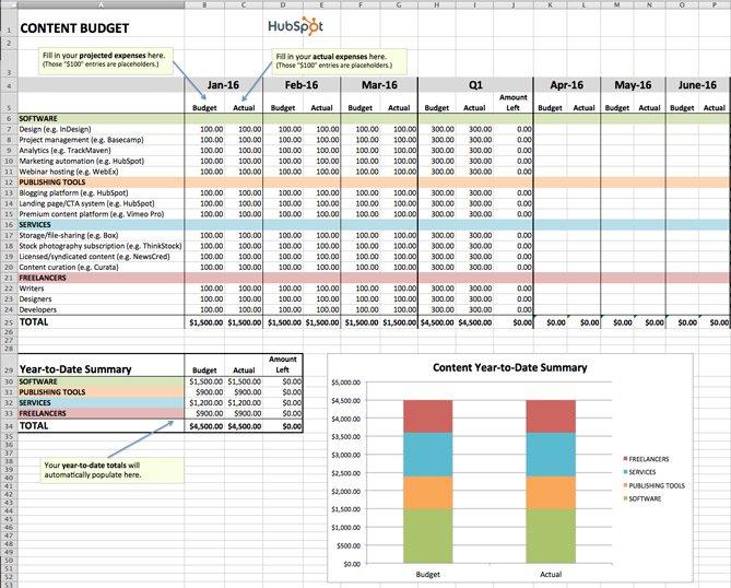 "modello di budget eccellente per content marketing ""title ="" modello di budget eccellente per il content marketing ""width ="" 669 ""style ="" display: block; margin-left: auto; margin-right: auto; width: 669px; ""data-constrained ="" true ""caption ="" false ""srcset ="" https://blog.hubspot.com/hs-fs/hubfs/content_budget-1.jpg?width=335&name=content_budget-1. jpg 335w, https://blog.hubspot.com/hs-fs/hubfs/content_budget-1.jpg?width=669&name=content_budget-1.jpg 669w, https://blog.hubspot.com/hs-fs/ hubfs / content_budget-1.jpg? width = 1004 & name = content_budget-1.jpg 1004w, https://blog.hubspot.com/hs-fs/hubfs/content_budget-1.jpg?width=1338&name=content_budget-1.jpg 1338w, https://blog.hubspot.com/hs-fs/hubfs/content_budget-1.jpg?width=1673&name=content_budget-1.jpg 1673w, https://blog.hubspot.com/hs-fs/hubfs /content_budget-1.jpg?width=2007&name=content_budget-1.jpg 2007w ""sizes ="" (larghezza massima: 669px) 100vw, 669px"