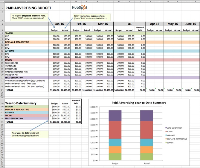 "modello di budget eccellente per pubblicità a pagamento ""title ="" modello di budget eccellente per pubblicità a pagamento ""width ="" 669 ""style ="" display: block; margin-left: auto; margin-right: auto; width: 669px; ""data-constrained ="" true ""caption ="" false ""srcset ="" https://blog.hubspot.com/hs-fs/hubfs/paid-advertising-budget.jpg?width=335&name=paid- advertising-budget.jpg 335w, https://blog.hubspot.com/hs-fs/hubfs/paid-advertising-budget.jpg?width=669&name=paid-advertising-budget.jpg 669w, https: // blog. hubspot.com/hs-fs/hubfs/paid-advertising-budget.jpg?width=1004&name=paid-advertising-budget.jpg 1004w, https://blog.hubspot.com/hs-fs/hubfs/paid-advertising -budget.jpg? width = 1338 & name = paid-advertising-budget.jpg 1338w, https://blog.hubspot.com/hs-fs/hubfs/paid-advertising-budget.jpg?width=1673&name=paid-advertising- budget.jpg 1673w, https://blog.hubspot.com/hs-fs/hubfs/paid-advertising-budget.jpg?width=2007&name=paid-advertising-budget.jpg 2007w ""sizes ="" (larghezza massima: 669px) 100vw, 669px"