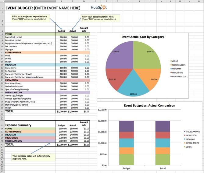 "event-budget.jpg ""title ="" event-budget.jpg ""width ="" 669 ""style ="" display: block; margin-left: auto; margin-right: auto; width: 669px; ""data-constrained ="" true ""srcset ="" https://blog.hubspot.com/hs-fs/hubfs/event-budget.jpg?width=335&name=event-budget.jpg 335w, https: //blog.hubspot.com/hs-fs/hubfs/event-budget.jpg?width=669&name=event-budget.jpg 669w, https://blog.hubspot.com/hs-fs/hubfs/event-budget .jpg? width = 1004 & name = event-budget.jpg 1004w, https://blog.hubspot.com/hs-fs/hubfs/event-budget.jpg?width=1338&name=event-budget.jpg 1338w, https: / /blog.hubspot.com/hs-fs/hubfs/event-budget.jpg?width=1673&name=event-budget.jpg 1673w, https://blog.hubspot.com/hs-fs/hubfs/event-budget. jpg? width = 2007 & name = event-budget.jpg 2007w ""sizes ="" (larghezza massima: 669px) 100vw, 669px"