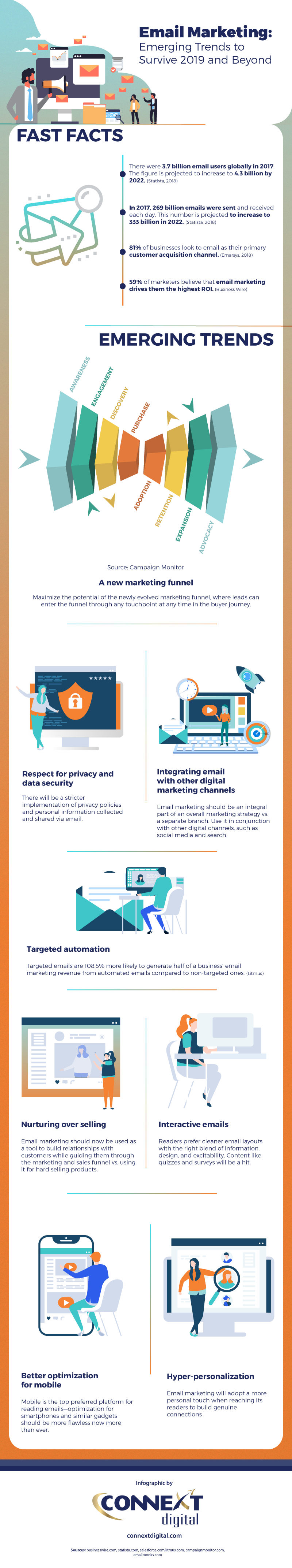 Infographic_Email-Marketing-Emerging-Trends-to-Survive-2019-and-Beyond (1)
