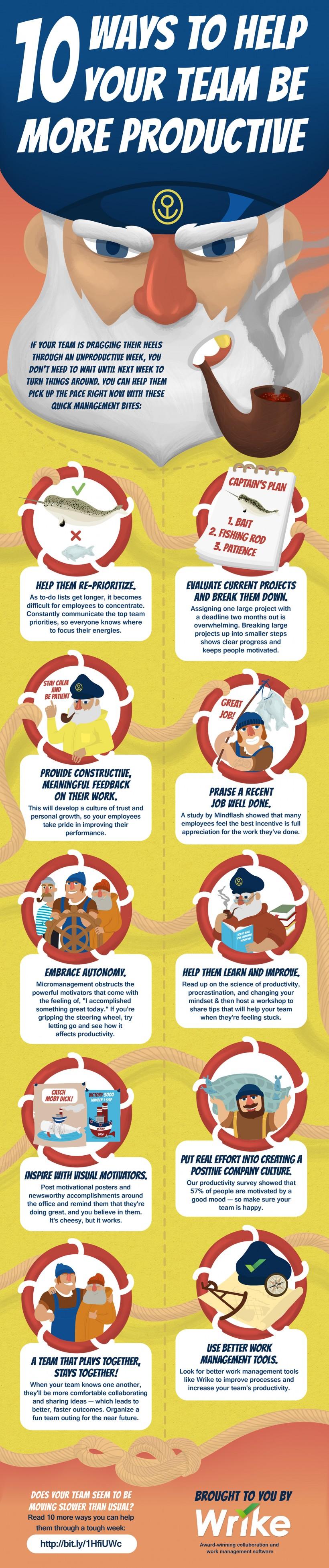 10 modi per rendere la tua squadra più produttiva