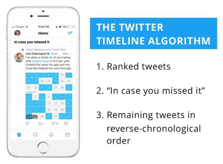 cronologia di twitter hack